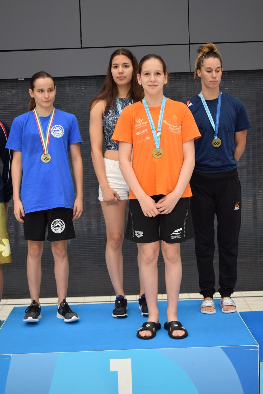 Országos Vidék Bajnokság, 2018.04.27-04.29
